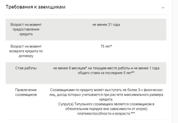Таблица с официального сайта учреждения.