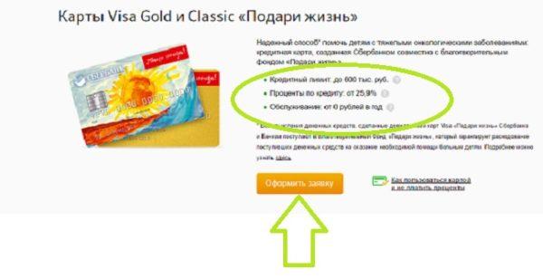 заказать кредитную карту в сбербанке по интернету кредит наличными в почта банке условия кредитования в московской области