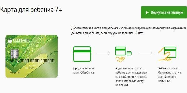 Оформление банковской карты для ребенка