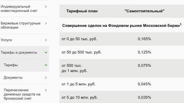 """Тарифный план """"Самостоятельный"""""""